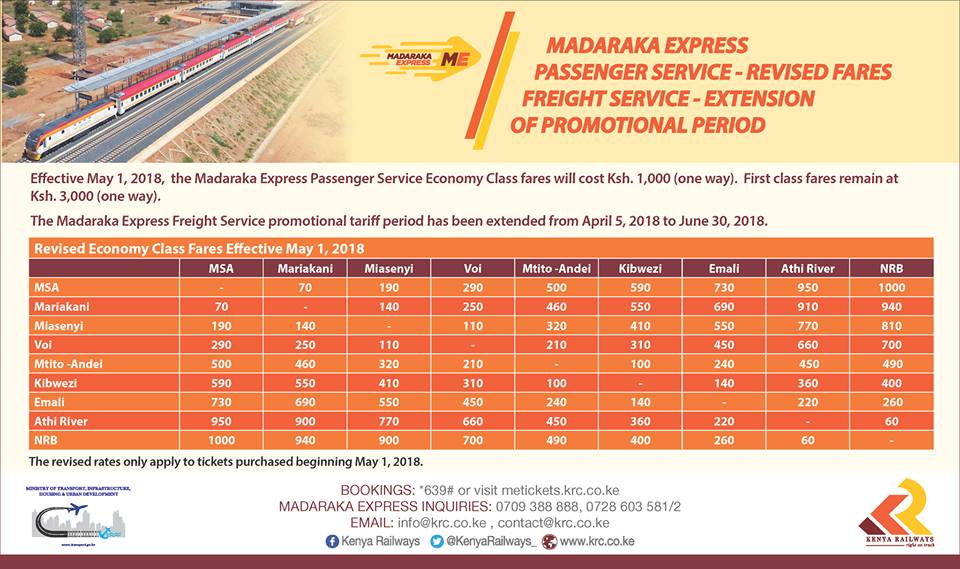 SGR Madaraka Express Fare Increase effective May 01, 2018