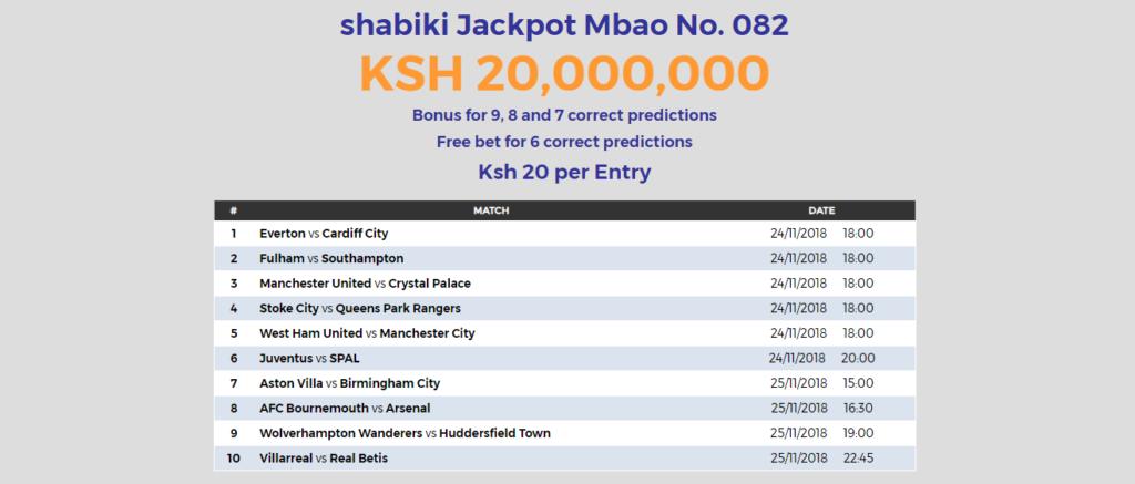 Sports Betting Sites in Kenya Shabiki